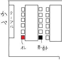 【第4回】女性under32 高身長・細身の男性限定パーティー@新宿南口(前編)